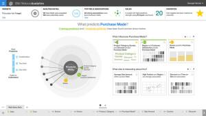 The IBM Watson Explorer https://flic.kr/p/pfWTUb
